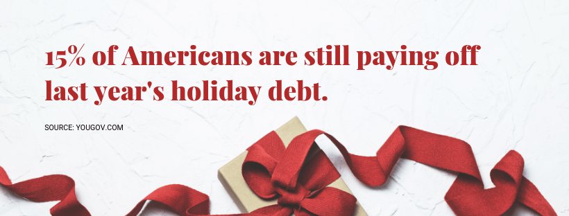 15% of Americans are still paying off last year's Holiday debt.