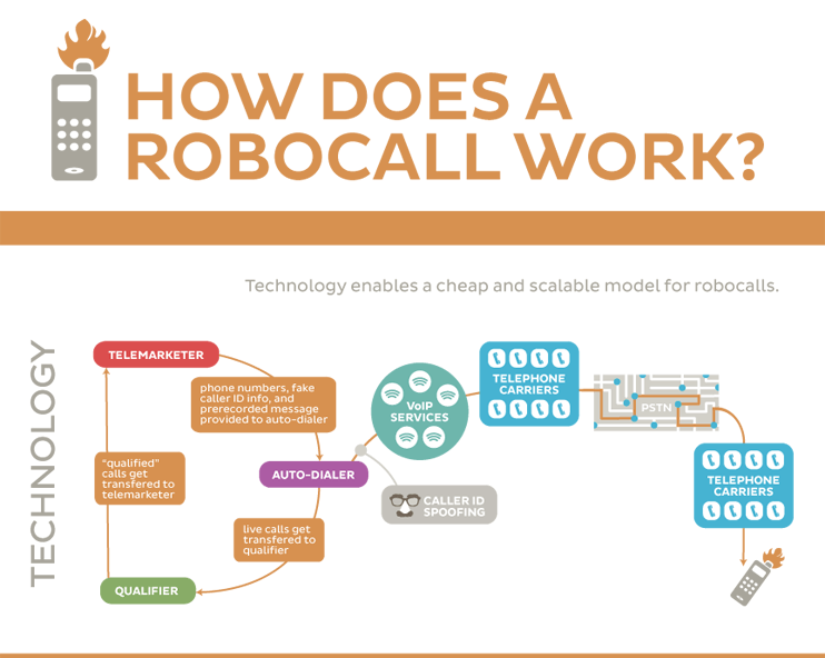 Battling Scams & Robocalls in the Debt Collection Industry   Brown & Joseph, LLC